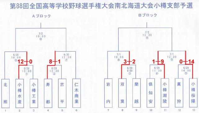 base2-3.jpg