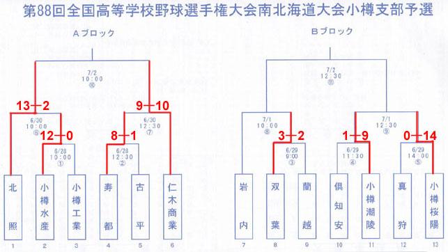 base2-4.jpg