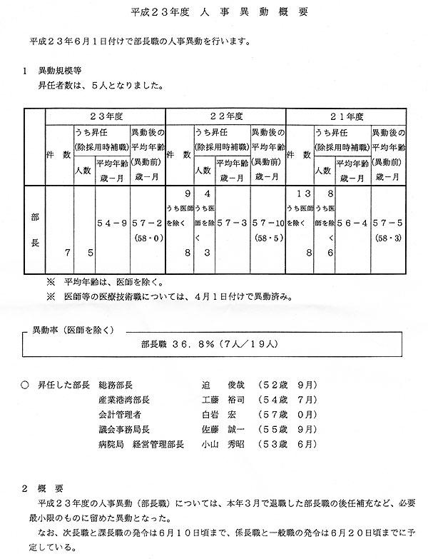 jinjigaiyo2011.jpg