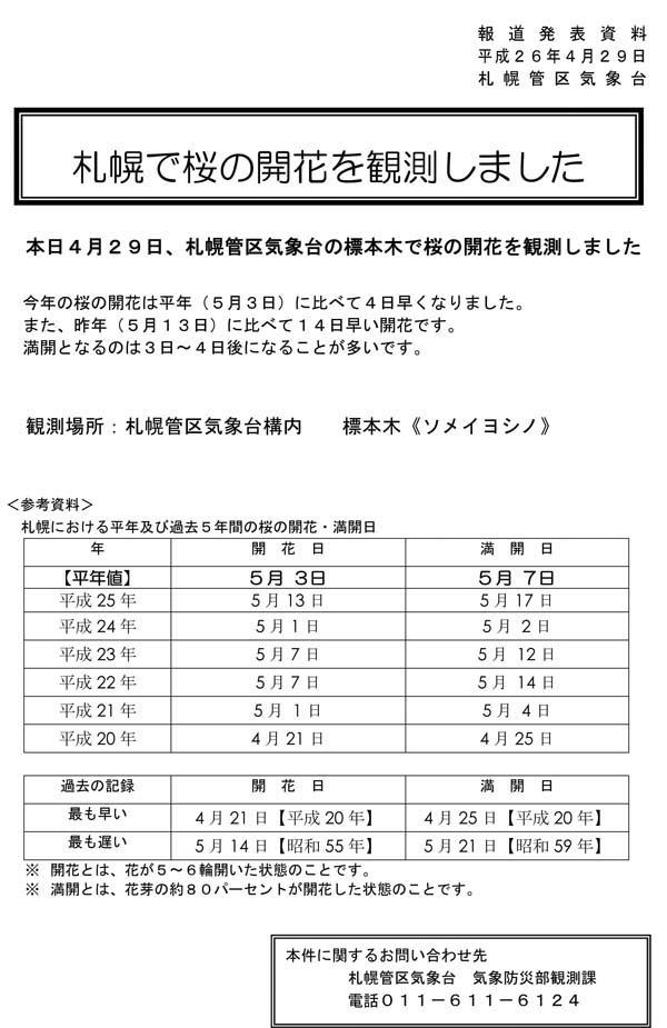 0429sapporosakura.jpg