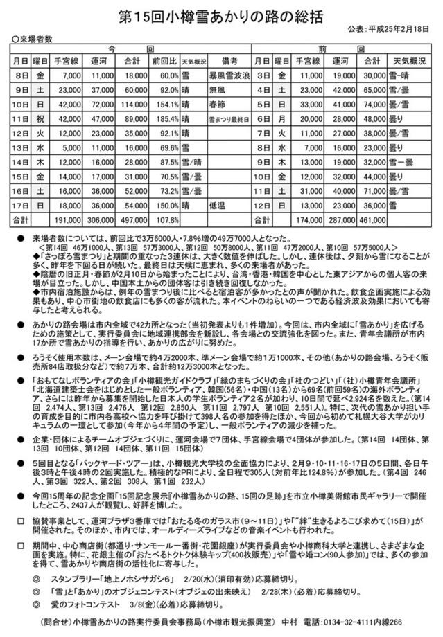 15thyukiakarinomitiraijousya.jpg