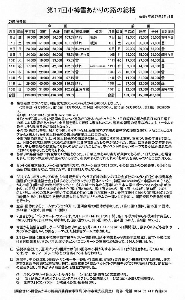 yukiakarisoukatsu.jpg